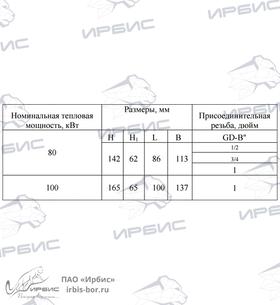 Комплект автоматики РГУ2-1-М1-80