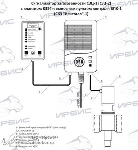 Система контроля загазованности Кристалл-1 DN 25